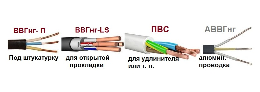 vidy-kabeli